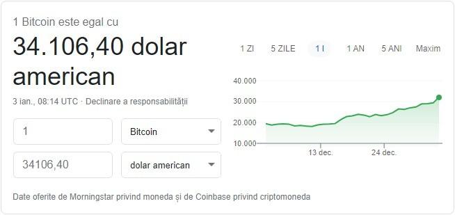 câte bitcoin în dolari proiect bitcoin